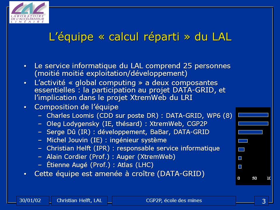 CGP2P, école des mines30/01/02Christian Helft, LAL 3 Léquipe « calcul réparti » du LAL Le service informatique du LAL comprend 25 personnes (moitié moitié exploitation/développement) Le service informatique du LAL comprend 25 personnes (moitié moitié exploitation/développement) Lactivité « global computing » a deux composantes essentielles : la participation au projet DATA-GRID, et limplication dans le projet XtremWeb du LRI Lactivité « global computing » a deux composantes essentielles : la participation au projet DATA-GRID, et limplication dans le projet XtremWeb du LRI Composition de léquipe Composition de léquipe –Charles Loomis (CDD sur poste DR) : DATA-GRID, WP6 (8) –Oleg Lodygensky (IE, thésard) : XtremWeb, CGP2P –Serge Dû (IR) : développement, BaBar, DATA-GRID –Michel Jouvin (IE) : ingénieur système –Christian Helft (IPR) : responsable service informatique –Alain Cordier (Prof.) : Auger (XtremWeb) –Étienne Augé (Prof.) : Atlas (LHC) Cette équipe est amenée à croître (DATA-GRID) Cette équipe est amenée à croître (DATA-GRID)