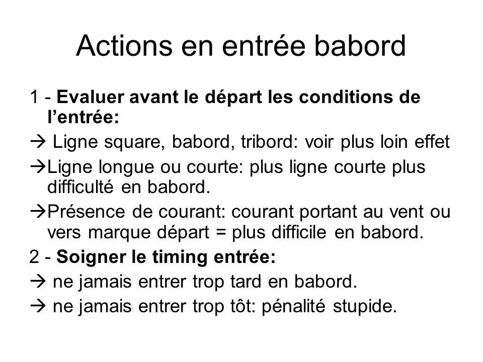 Actions en entrée babord 1 - Evaluer avant le départ les conditions de lentrée: Ligne square, babord, tribord: voir plus loin effet Ligne longue ou co