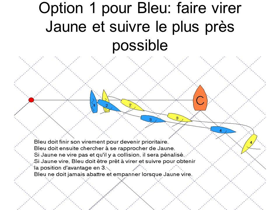 Option 1 pour Bleu: faire virer Jaune et suivre le plus près possible