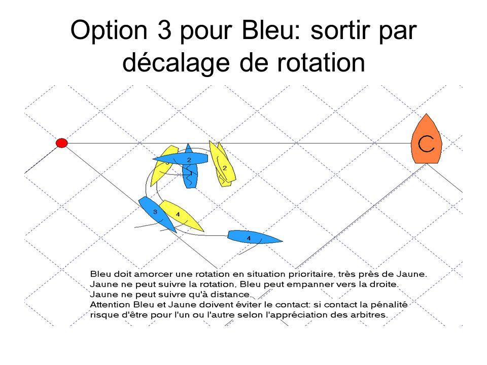Option 3 pour Bleu: sortir par décalage de rotation