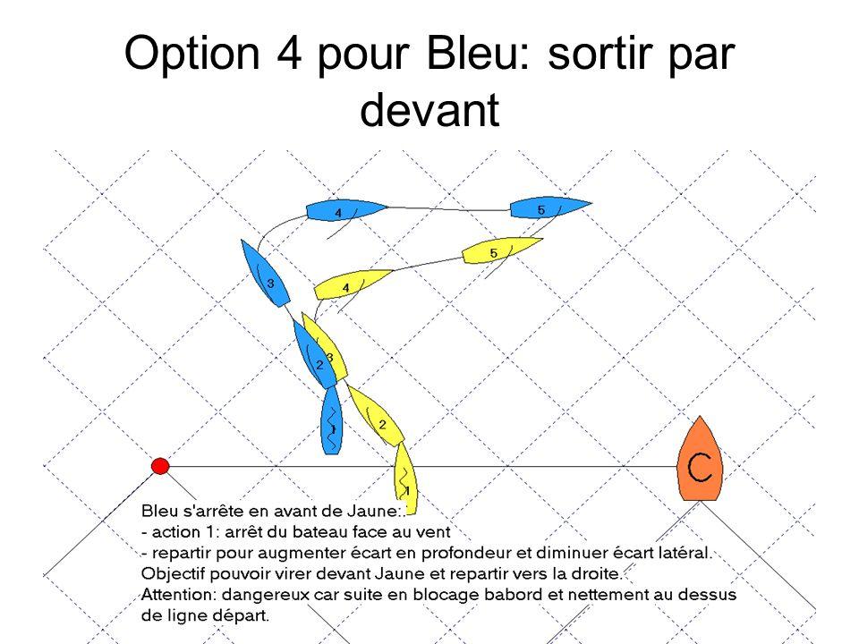Option 4 pour Bleu: sortir par devant
