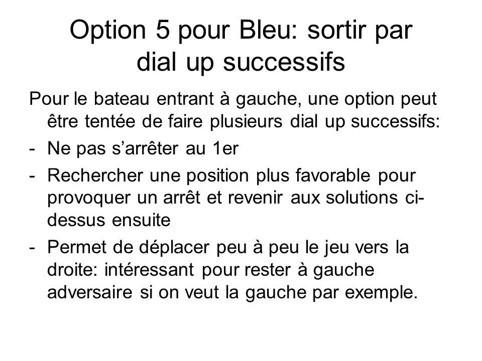 Option 5 pour Bleu: sortir par dial up successifs Pour le bateau entrant à gauche, une option peut être tentée de faire plusieurs dial up successifs: