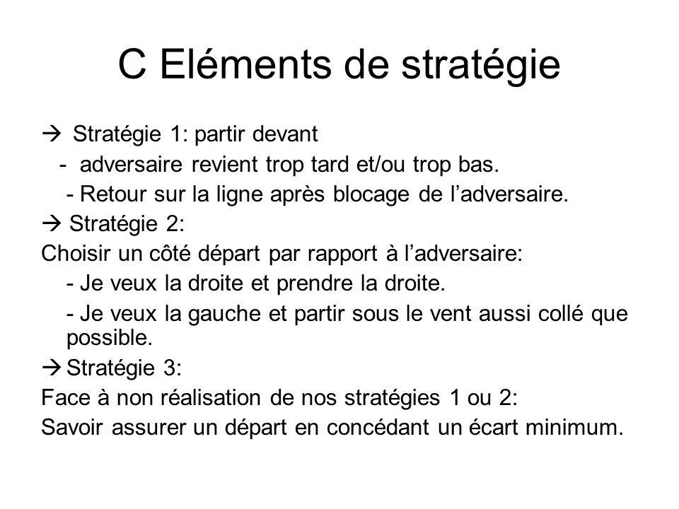C Eléments de stratégie Stratégie 1: partir devant - adversaire revient trop tard et/ou trop bas. - Retour sur la ligne après blocage de ladversaire.