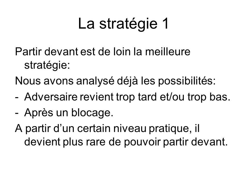 La stratégie 1 Partir devant est de loin la meilleure stratégie: Nous avons analysé déjà les possibilités: -Adversaire revient trop tard et/ou trop ba