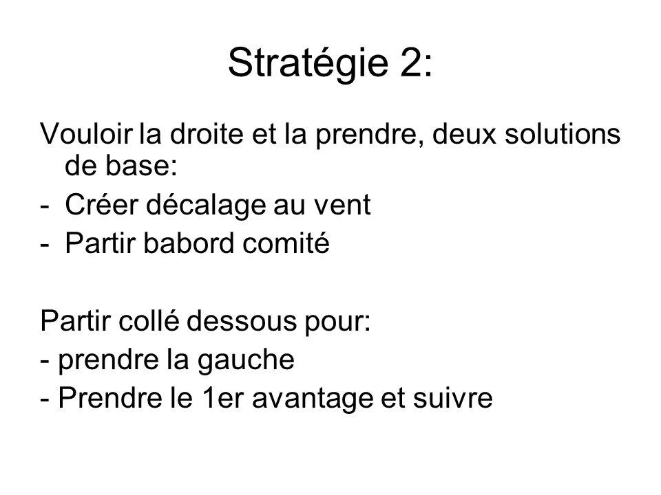 Stratégie 2: Vouloir la droite et la prendre, deux solutions de base: -Créer décalage au vent -Partir babord comité Partir collé dessous pour: - prend