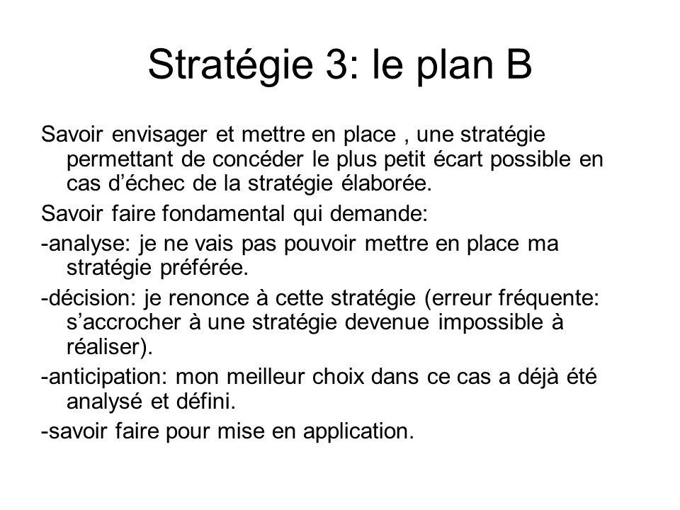 Stratégie 3: le plan B Savoir envisager et mettre en place, une stratégie permettant de concéder le plus petit écart possible en cas déchec de la stra