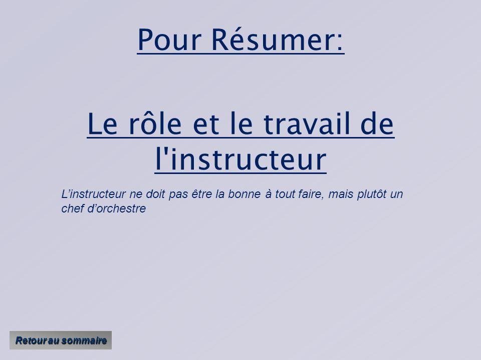 Le rôle et le travail de l'instructeur Retour au sommaire Retour au sommaire - Le formateur - L'encadrant de l'activité aérienne - La journée de l'ins