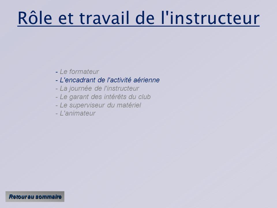 Retour au sommaire Retour au sommaire Formation dinstructeur organisé par la FFVV au CNVV ou Formation dinstructeur organisé par la FFVV en Région, ce