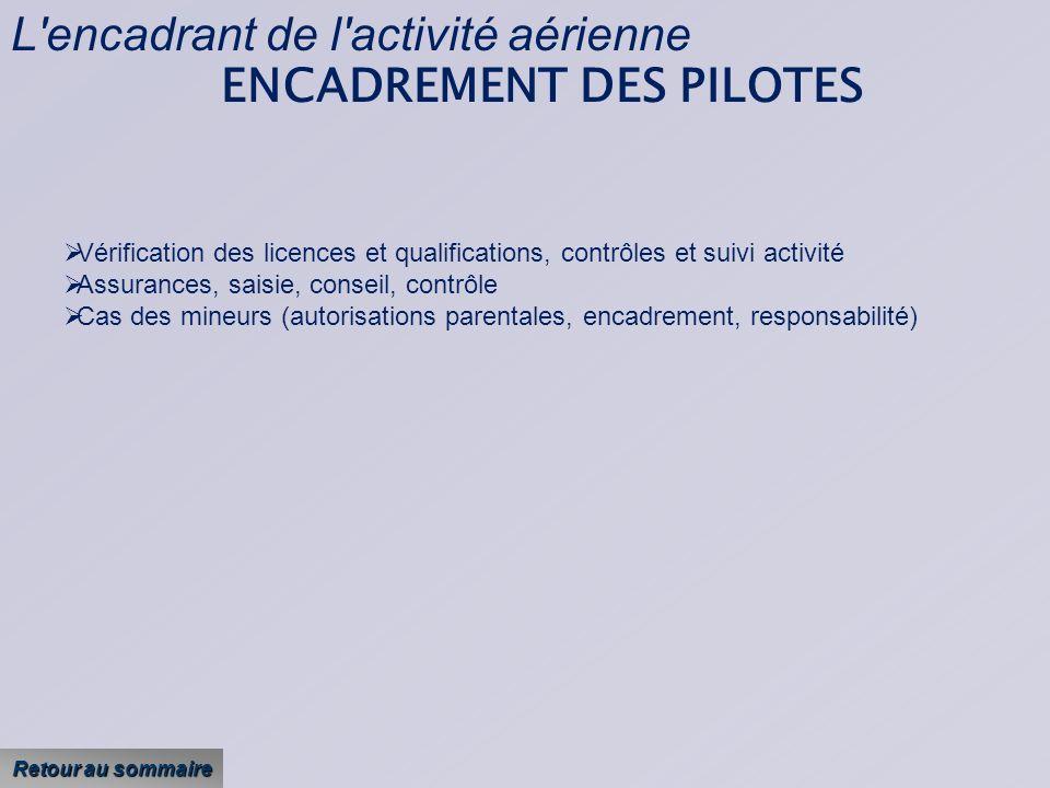 Rôle et travail de l'instructeur Retour au sommaire Retour au sommaire - Le formateur - L'encadrant de l'activité aérienne - La journée de l'instructe