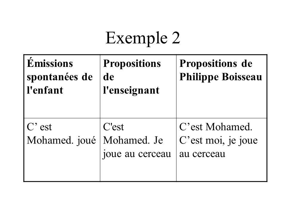 Exemple 2 Émissions spontanées de l'enfant Propositions de l'enseignant Propositions de Philippe Boisseau C est Mohamed. joué C'est Mohamed. Je joue a