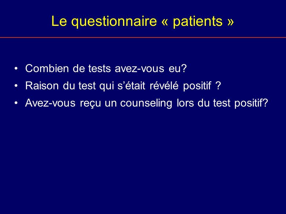 Le questionnaire « patients » Combien de tests avez-vous eu? Raison du test qui sétait révélé positif ? Avez-vous reçu un counseling lors du test posi