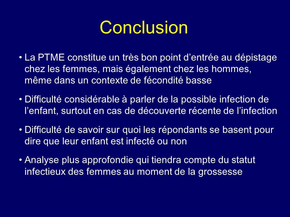Conclusion La PTME constitue un très bon point dentrée au dépistage chez les femmes, mais également chez les hommes, même dans un contexte de fécondit