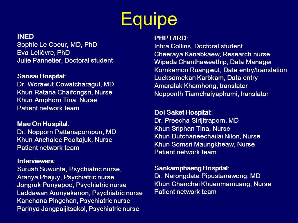Equipe INED Sophie Le Coeur, MD, PhD Eva Lelièvre, PhD Julie Pannetier, Doctoral student Sansai Hospital: Dr. Worawut Cowatcharagul, MD Khun Ratana Ch