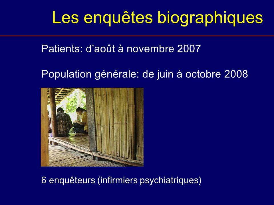Les enquêtes biographiques Patients: daoût à novembre 2007 Population générale: de juin à octobre 2008 6 enquêteurs (infirmiers psychiatriques)