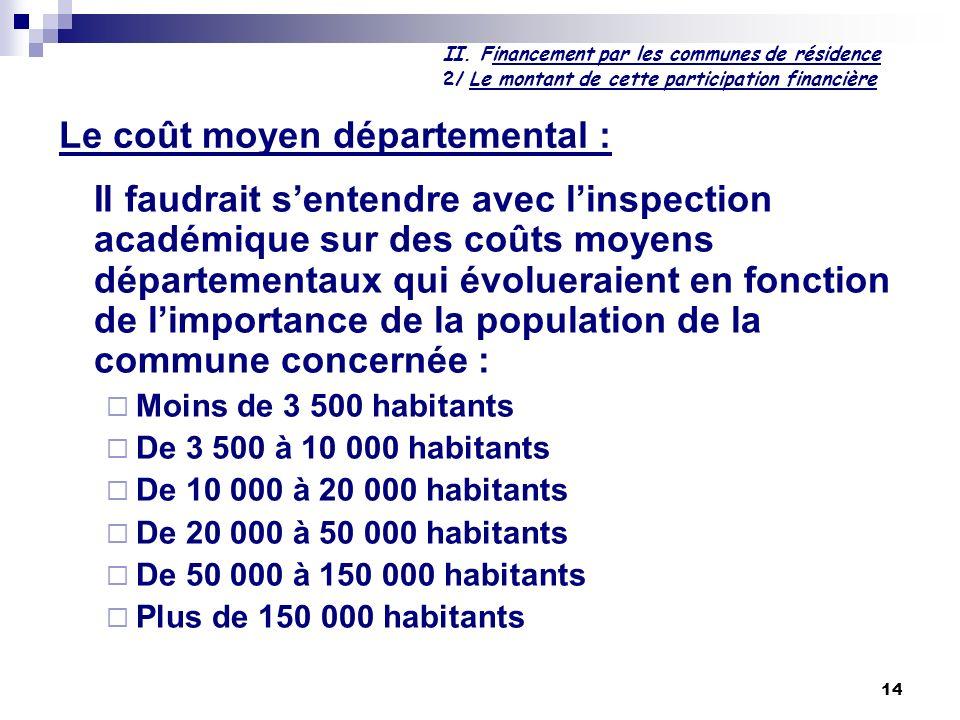 14 II. Financement par les communes de résidence 2/ Le montant de cette participation financière Le coût moyen départemental : Il faudrait sentendre a
