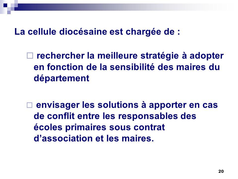 20 La cellule diocésaine est chargée de : rechercher la meilleure stratégie à adopter en fonction de la sensibilité des maires du département envisage