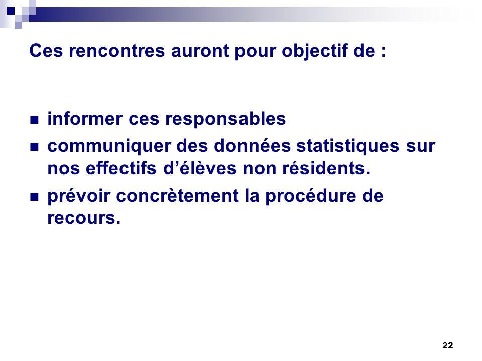 22 Ces rencontres auront pour objectif de : informer ces responsables communiquer des données statistiques sur nos effectifs délèves non résidents. pr