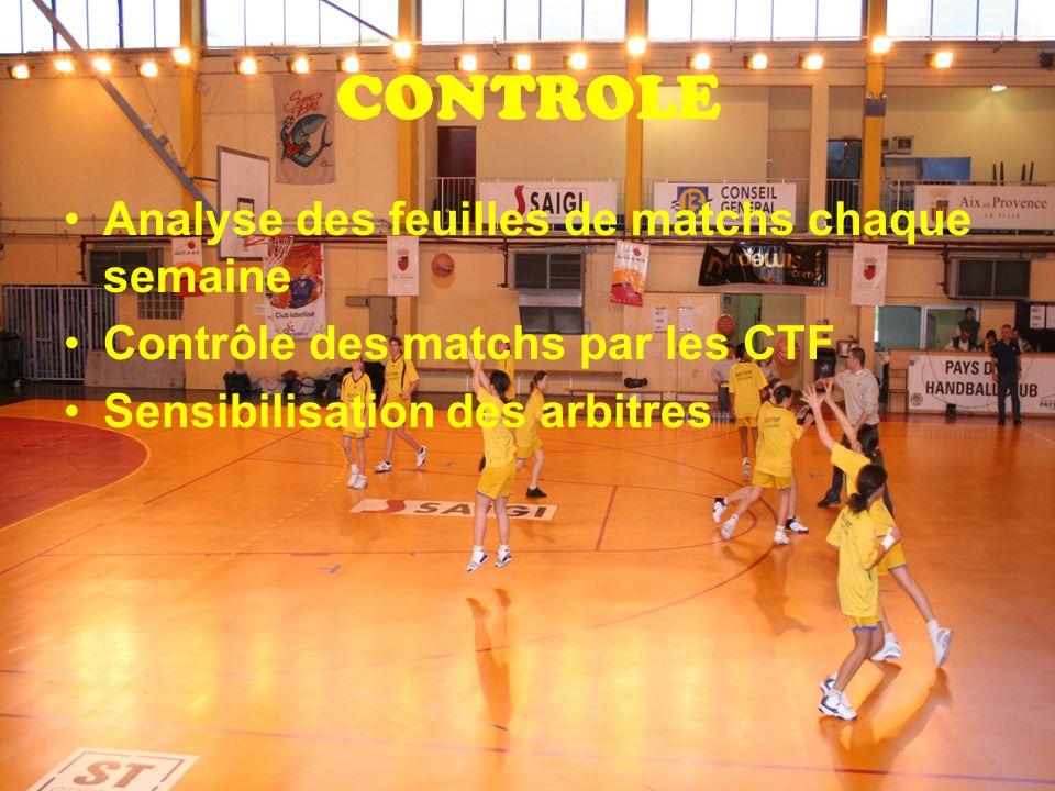 CONTROLE Analyse des feuilles de matchs chaque semaine Contrôle des matchs par les CTF Sensibilisation des arbitres