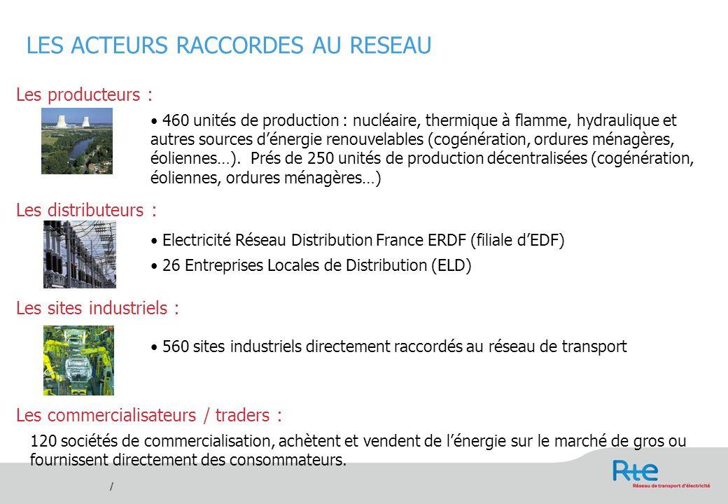 / Les producteurs : 460 unités de production : nucléaire, thermique à flamme, hydraulique et autres sources dénergie renouvelables (cogénération, ordu
