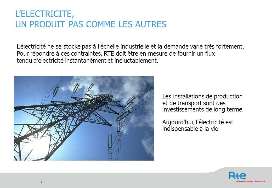 / Lélectricité ne se stocke pas à léchelle industrielle et la demande varie très fortement. Pour répondre à ces contraintes, RTE doit être en mesure d