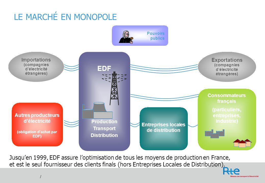 / Jusquen 1999, EDF assure loptimisation de tous les moyens de production en France, et est le seul fournisseur des clients finals (hors Entreprises L