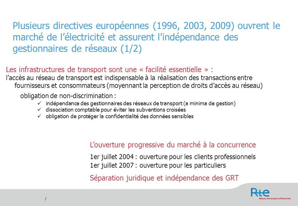 / Plusieurs directives européennes (1996, 2003, 2009) ouvrent le marché de lélectricité et assurent lindépendance des gestionnaires de réseaux (2/2) La reconnaissance des obligations de service public Sécurité dapprovisionnement Protection des clients démunis et service universel Protection de lenvironnement dans le cadre du développement durable Protection des droits des consommateurs La désignation dun régulateur indépendant La Commission de régulation de lénergie (CRE), créée par la loi du 10 février 2000, joue ce rôle en France Renforcement de la coopération européenne des autorités nationales de régulation (ACER) Renforcement de la coopération européenne entre les GRT (ENTSO-E)