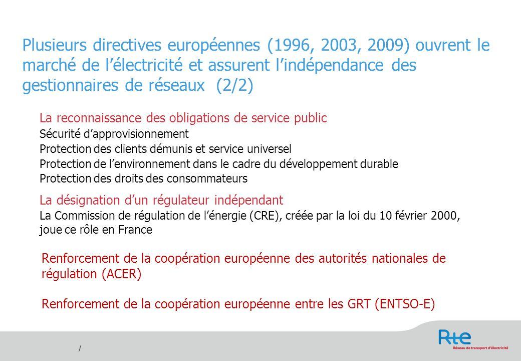 / Plusieurs directives européennes (1996, 2003, 2009) ouvrent le marché de lélectricité et assurent lindépendance des gestionnaires de réseaux (2/2) L
