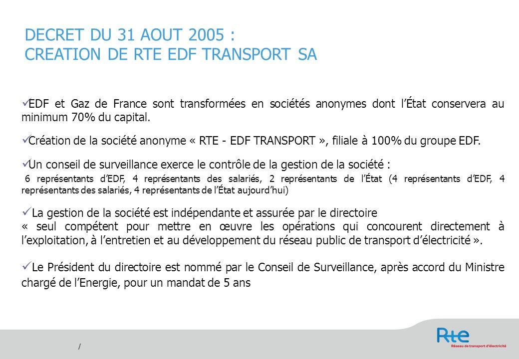 / DECRET DU 31 AOUT 2005 : CREATION DE RTE EDF TRANSPORT SA EDF et Gaz de France sont transformées en sociétés anonymes dont lÉtat conservera au minim