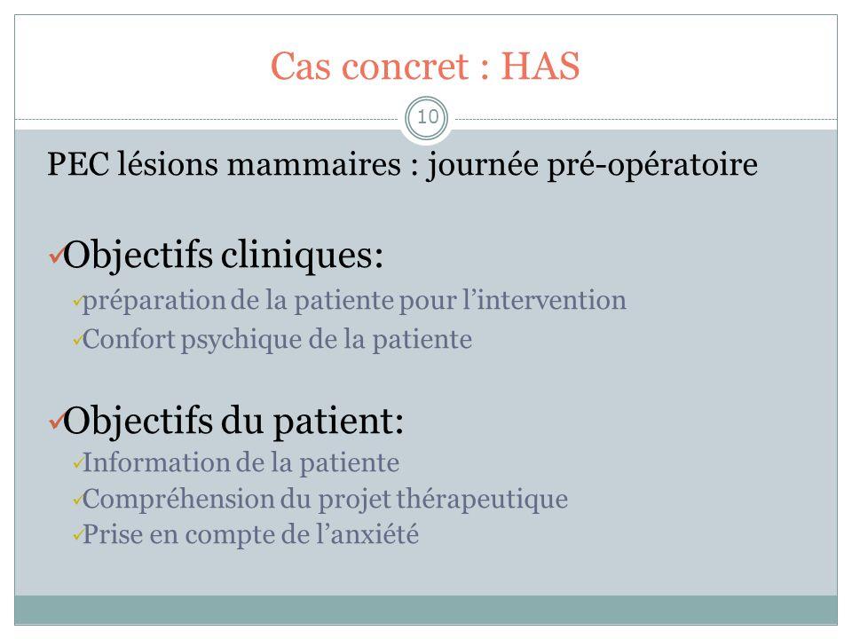 Cas concret : HAS 10 PEC lésions mammaires : journée pré-opératoire Objectifs cliniques: préparation de la patiente pour lintervention Confort psychiq