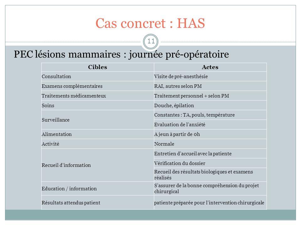 Cas concret : HAS 11 PEC lésions mammaires : journée pré-opératoire CiblesActes ConsultationVisite de pré-anesthésie Examens complémentairesRAI, autre