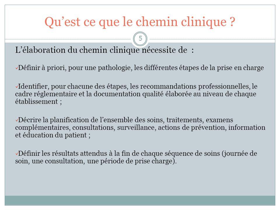 Quest ce que le chemin clinique ? 5 Lélaboration du chemin clinique nécessite de : Définir à priori, pour une pathologie, les différentes étapes de la