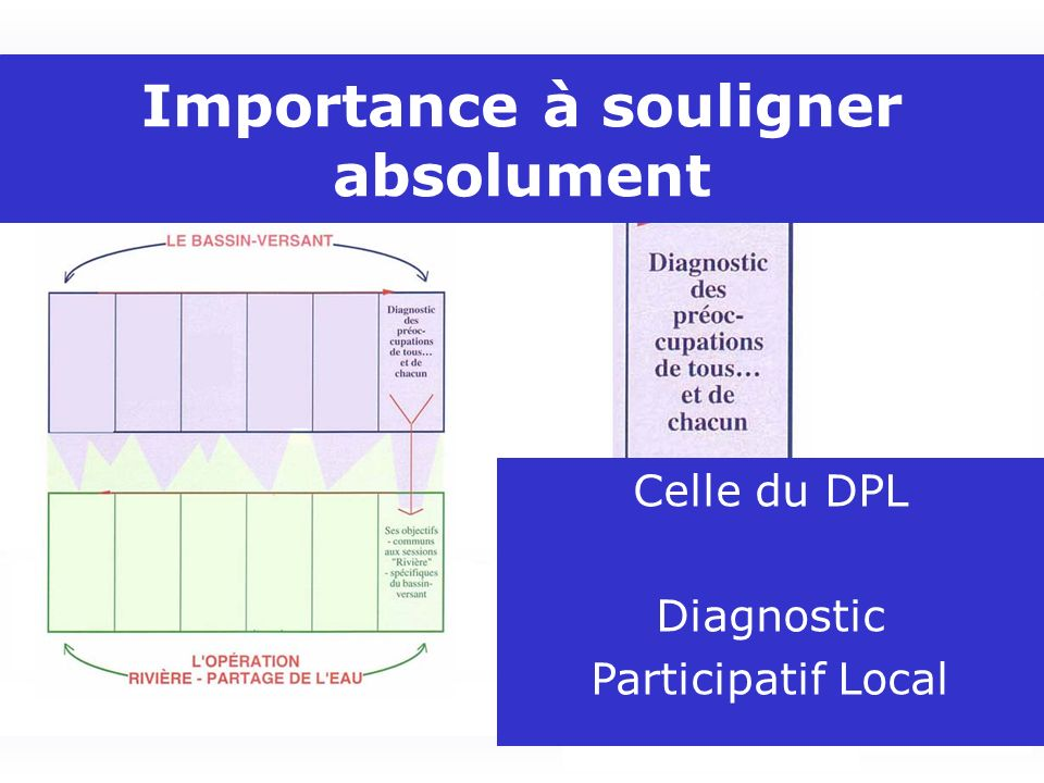 Importance à souligner absolument Celle du DPL Diagnostic Participatif Local