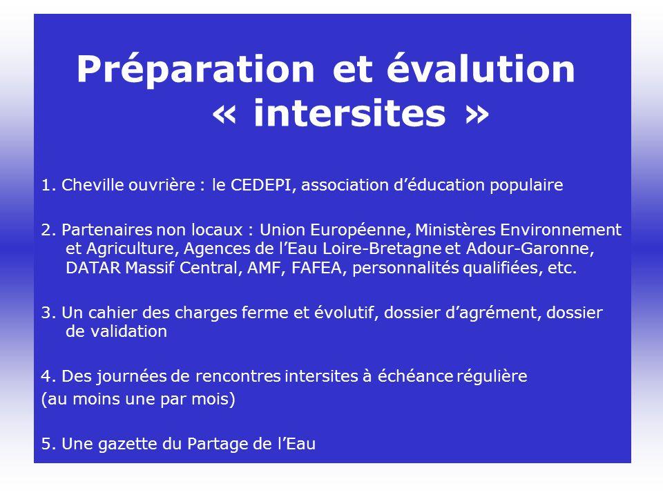 1. Cheville ouvrière : le CEDEPI, association déducation populaire 2.