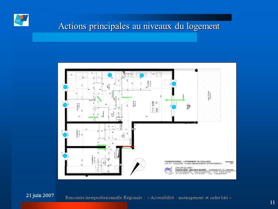 21 juin 2007 Rencontre interprofessionnelle Régionale : « Accessibilité : aménagement et cadre bâti » 11 Actions principales au niveaux du logement