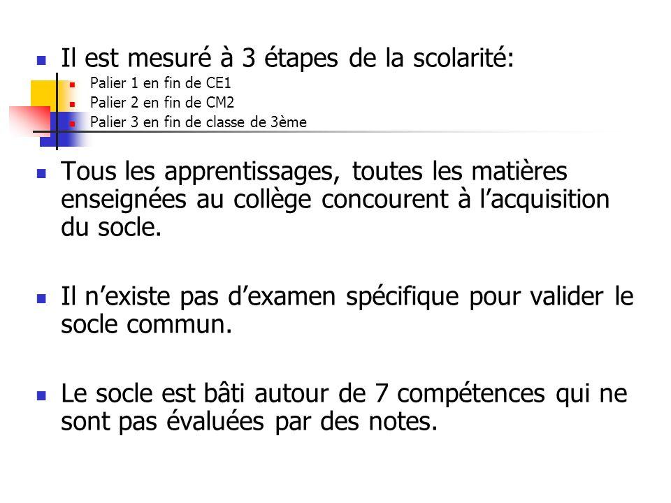 Il est mesuré à 3 étapes de la scolarité: Palier 1 en fin de CE1 Palier 2 en fin de CM2 Palier 3 en fin de classe de 3ème Tous les apprentissages, tou