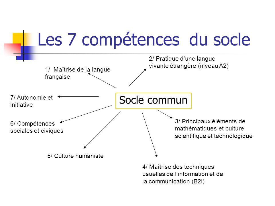 Les 7 compétences du socle Socle commun 1/ Maîtrise de la langue française 2/ Pratique dune langue vivante étrangère (niveau A2) 3/ Principaux élément