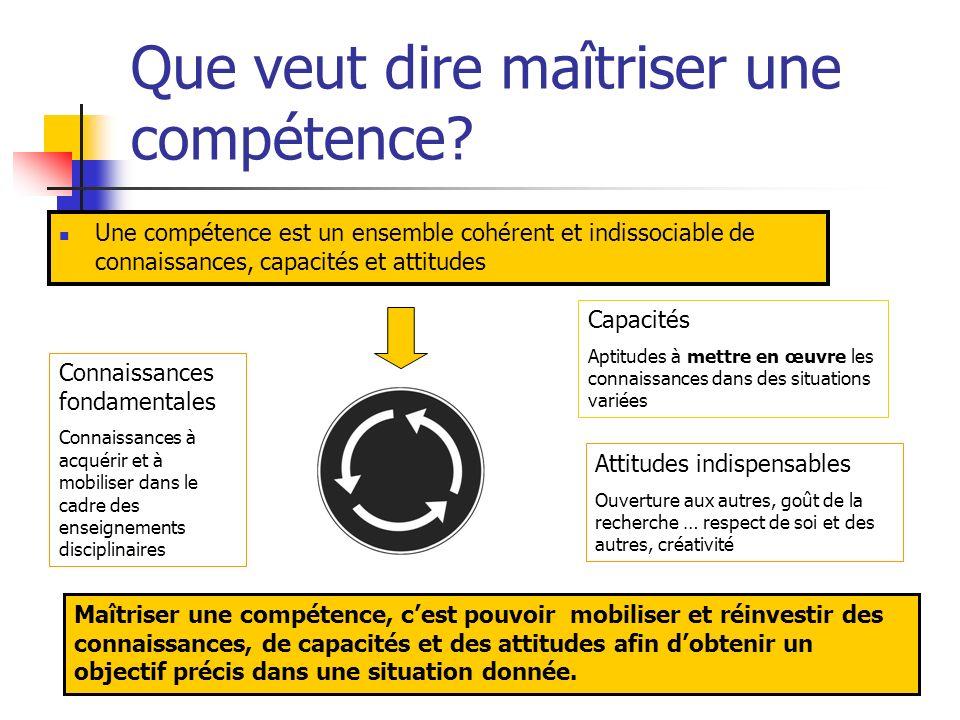 Que veut dire maîtriser une compétence? Une compétence est un ensemble cohérent et indissociable de connaissances, capacités et attitudes Connaissance