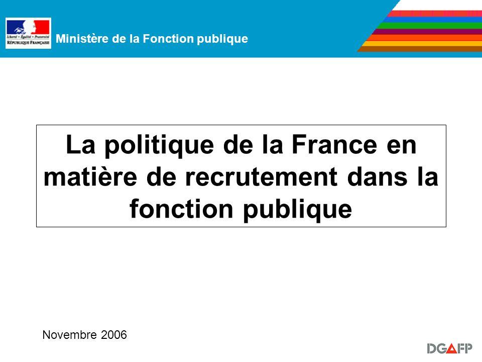 Ministère de la Fonction publique La politique de la France en matière de recrutement dans la fonction publique Novembre 2006