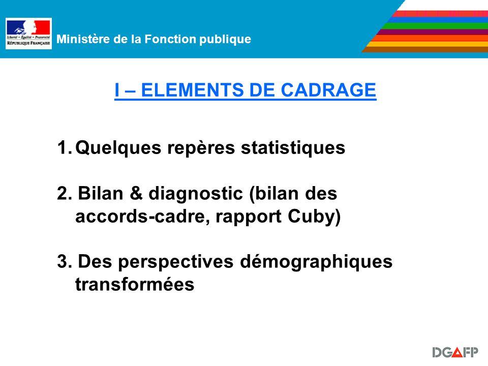 Ministère de la Fonction publique 1.Quelques repères statistiques 2.