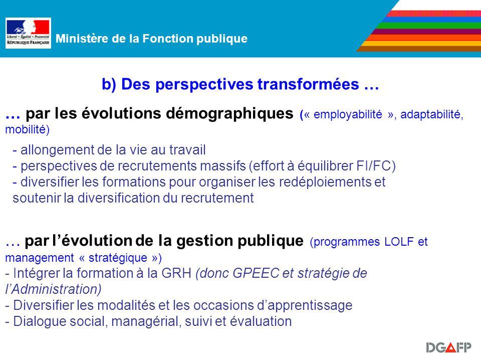 Ministère de la Fonction publique b) Des perspectives transformées … … par les évolutions démographiques (« employabilité », adaptabilité, mobilité) … par lévolution de la gestion publique (programmes LOLF et management « stratégique ») - Intégrer la formation à la GRH (donc GPEEC et stratégie de lAdministration) - Diversifier les modalités et les occasions dapprentissage - Dialogue social, managérial, suivi et évaluation - allongement de la vie au travail - perspectives de recrutements massifs (effort à équilibrer FI/FC) - diversifier les formations pour organiser les redéploiements et soutenir la diversification du recrutement