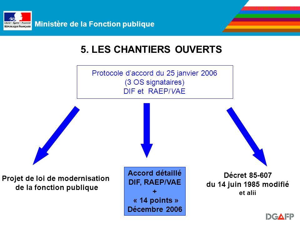 Ministère de la Fonction publique 5.