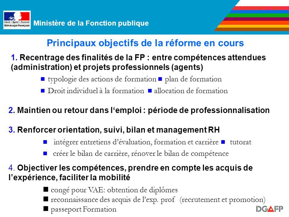 Ministère de la Fonction publique 1.