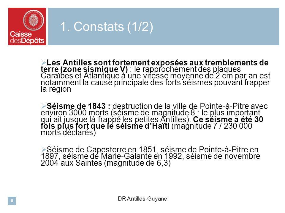 1. Constats (1/2) Les Antilles sont fortement exposées aux tremblements de terre (zone sismique V) : le rapprochement des plaques Caraïbes et Atlantiq