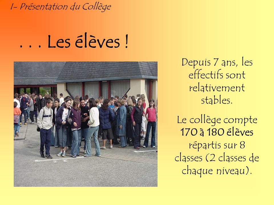 I- Présentation du Collège... Les élèves ! Depuis 7 ans, les effectifs sont relativement stables. Le collège compte 170 à 180 élèves répartis sur 8 cl