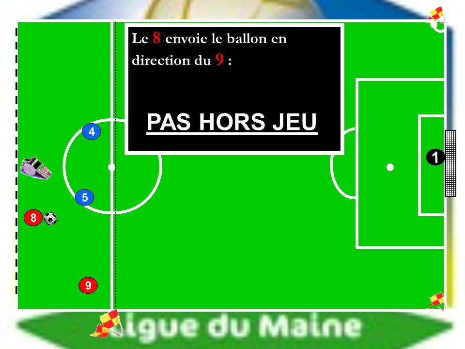 5 9 1 PAS HORS JEU Le 8 envoie le ballon en direction du 9 : 8 4
