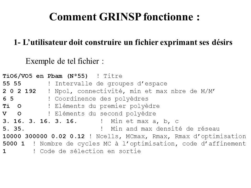 Comment GRINSP fonctionne : 1- Lutilisateur doit construire un fichier exprimant ses désirs Exemple de tel fichier : TiO6/VO5 en Pbam (N°55) ! Titre 5