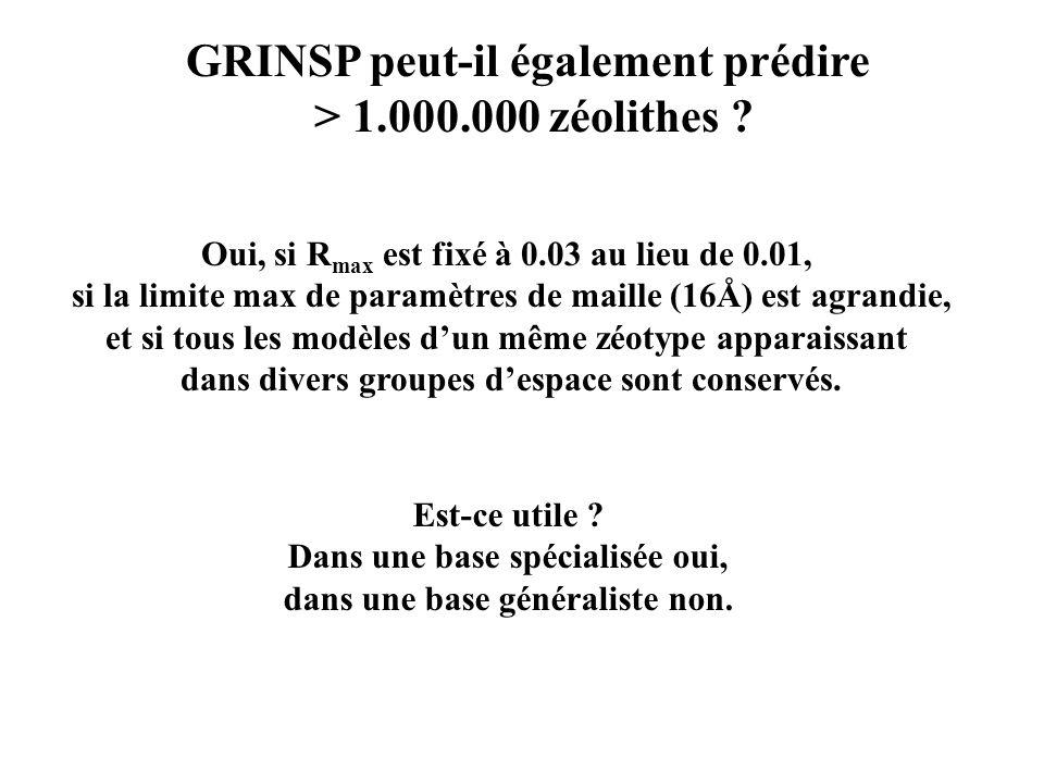GRINSP peut-il également prédire > 1.000.000 zéolithes ? Oui, si R max est fixé à 0.03 au lieu de 0.01, si la limite max de paramètres de maille (16Å)