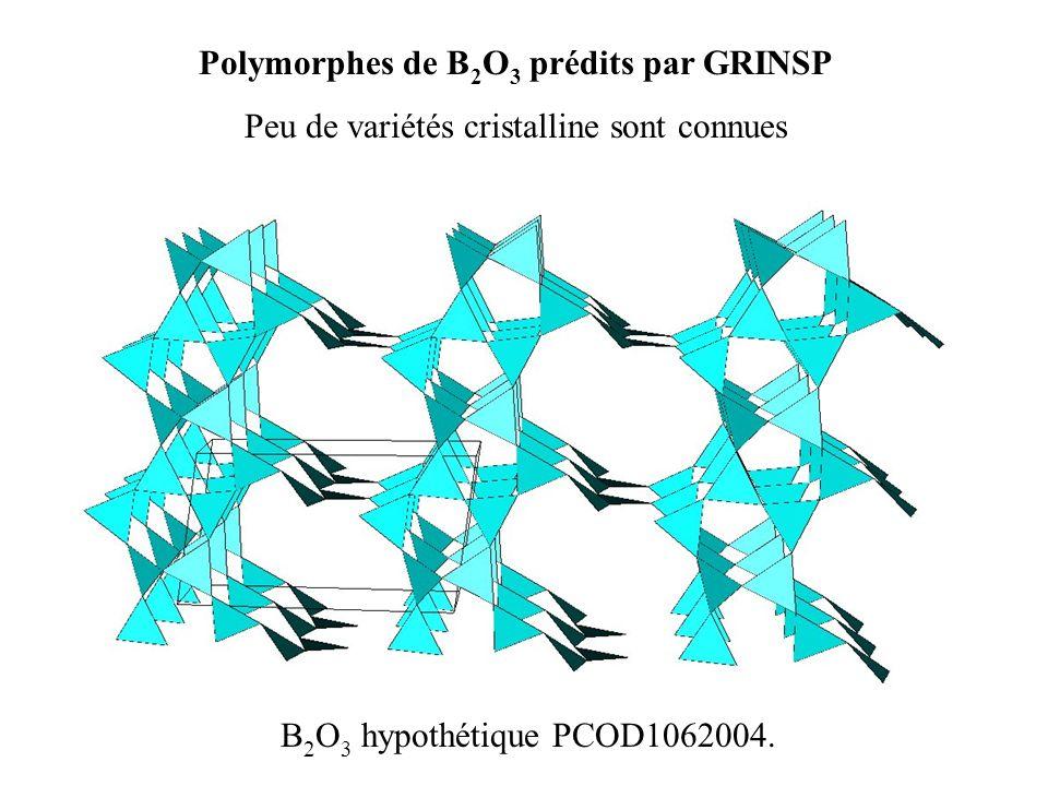 Polymorphes de B 2 O 3 prédits par GRINSP Peu de variétés cristalline sont connues B 2 O 3 hypothétique PCOD1062004.
