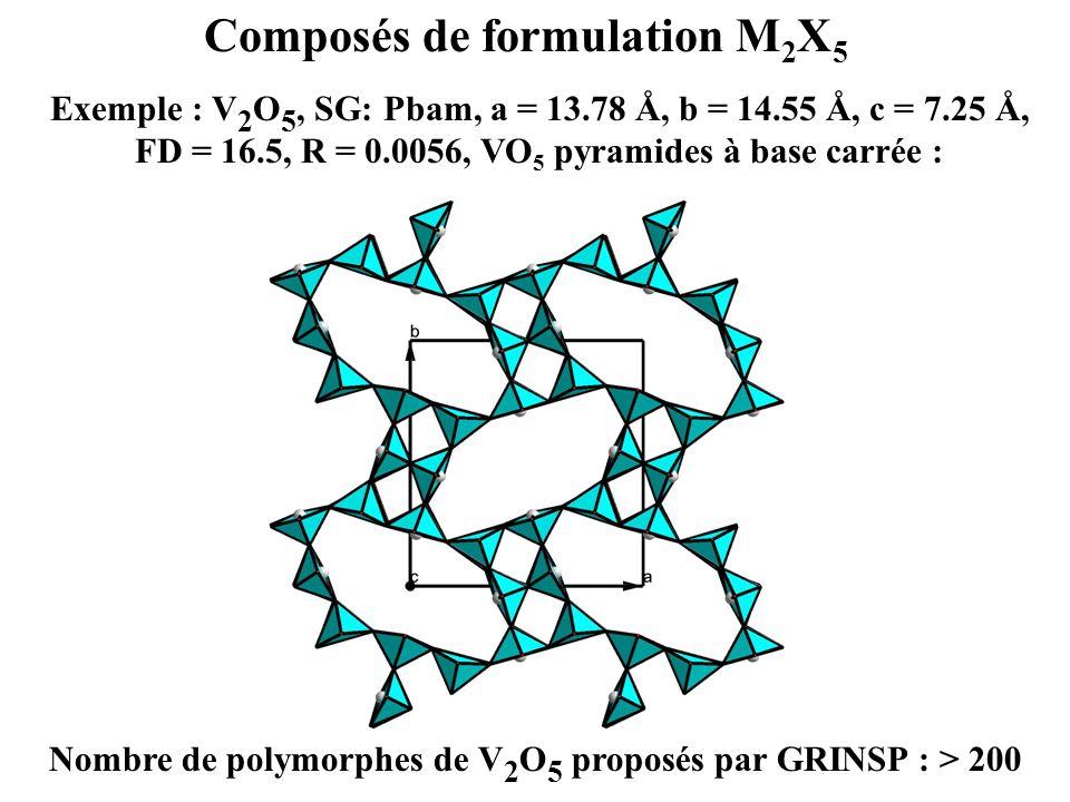 Composés de formulation M 2 X 5 Exemple : V 2 O 5, SG: Pbam, a = 13.78 Å, b = 14.55 Å, c = 7.25 Å, FD = 16.5, R = 0.0056, VO 5 pyramides à base carrée