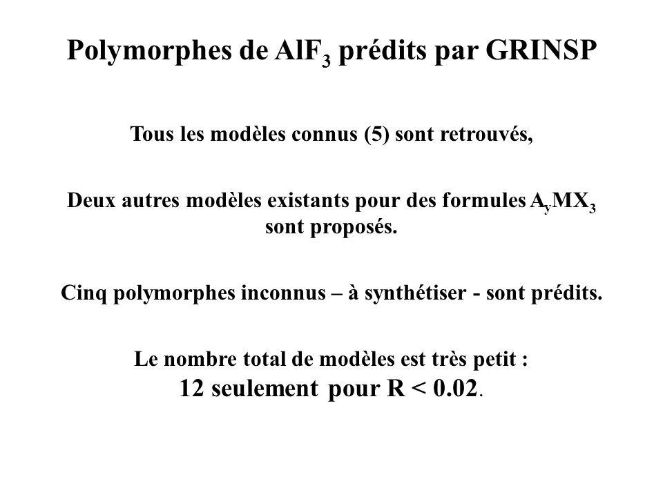 Polymorphes de AlF 3 prédits par GRINSP Tous les modèles connus (5) sont retrouvés, Deux autres modèles existants pour des formules A y MX 3 sont prop